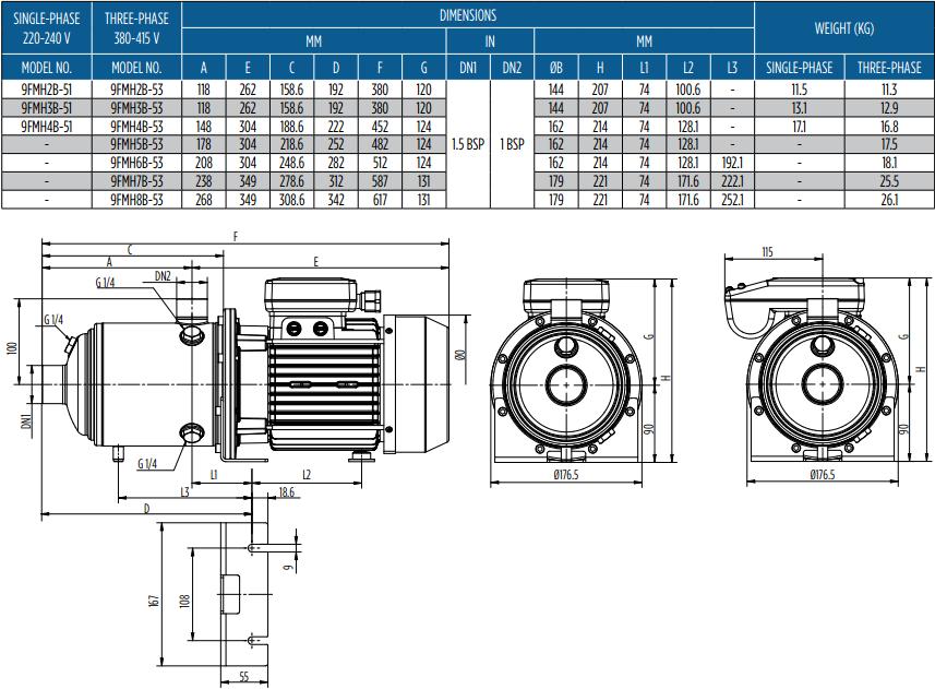 Bơm trục ngang đa tầng cánh 9FMH6B-53