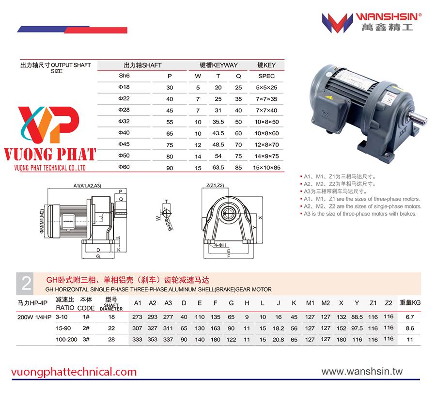 Motor Giảm Tốc Wanshsin Chân Đế 1/4HP
